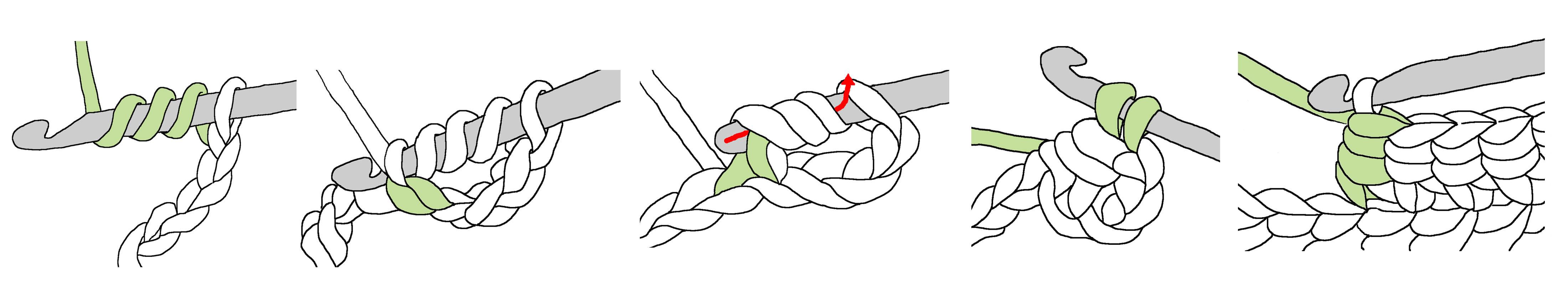 Novel Stitches Renate Kirkpatricks Freeform Crochetknitfibre